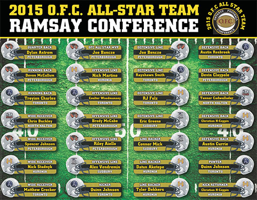 Huronia Stallions Football Club Stallion OFC All Stars Ramsay Conference
